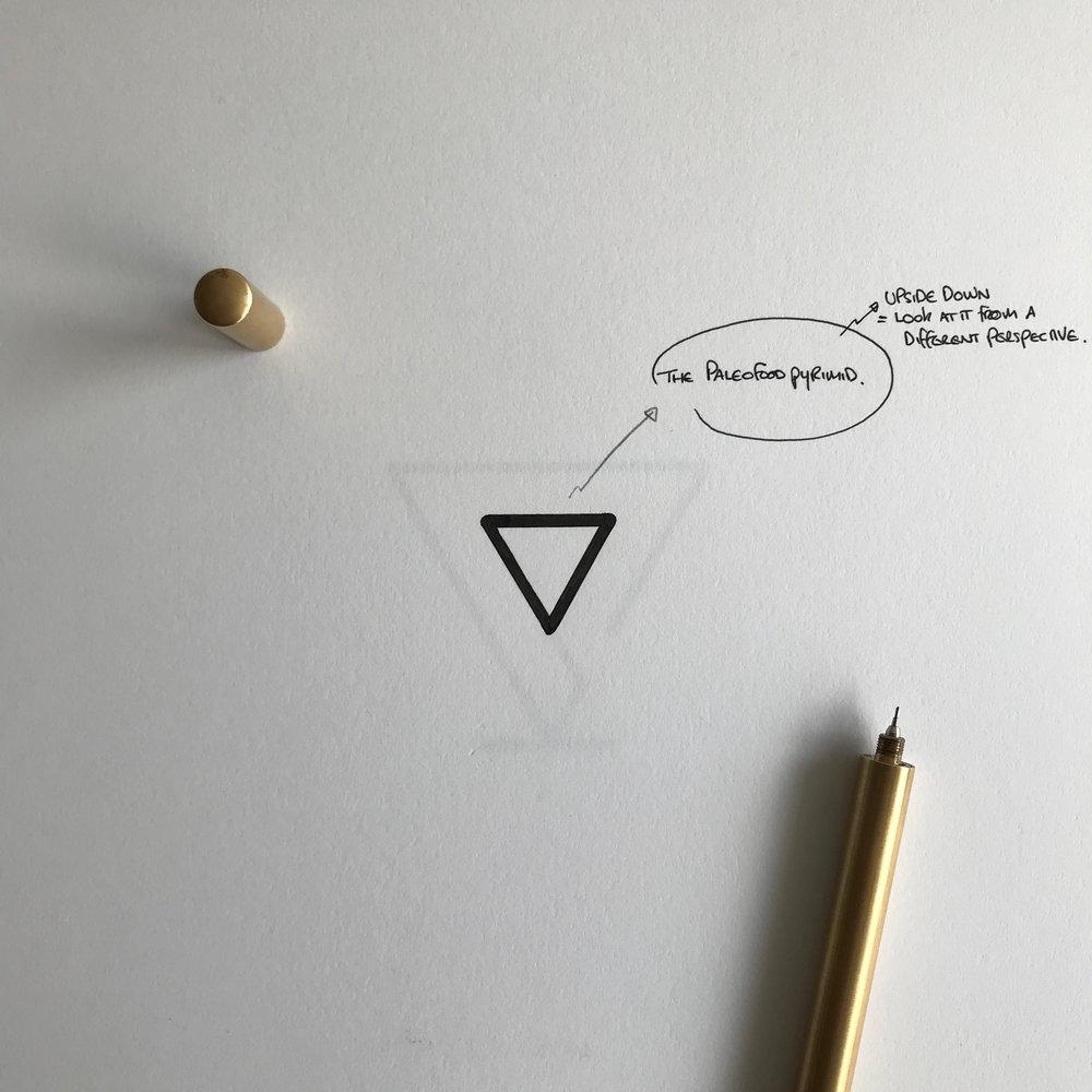 Paleoish-Sketch 3.jpg