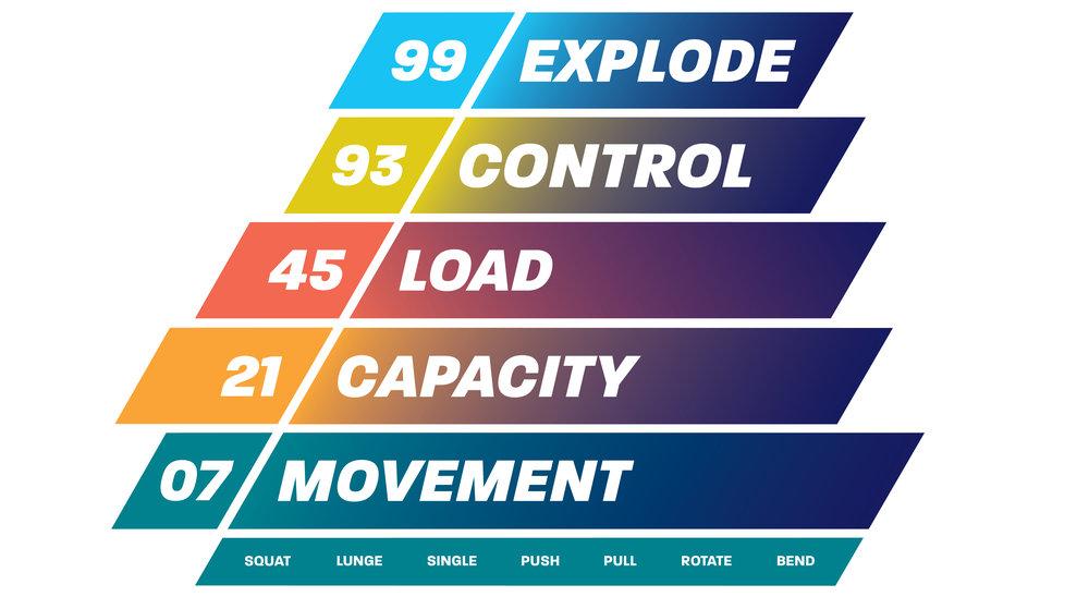 Athlete Nation system graphic.jpg