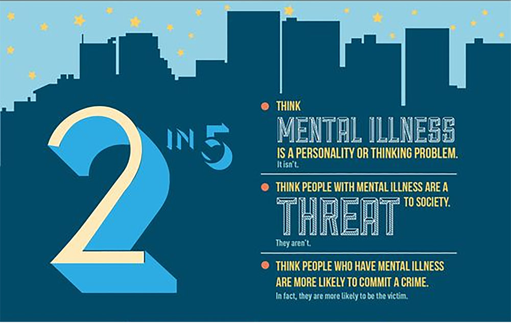Menatl illness.....jpg