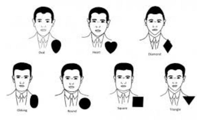 Caras Hombre - Te identificas?