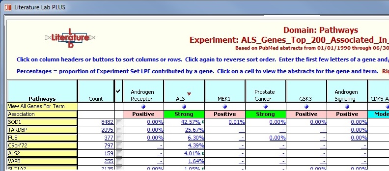 Literature Lab PLUS domain page sample