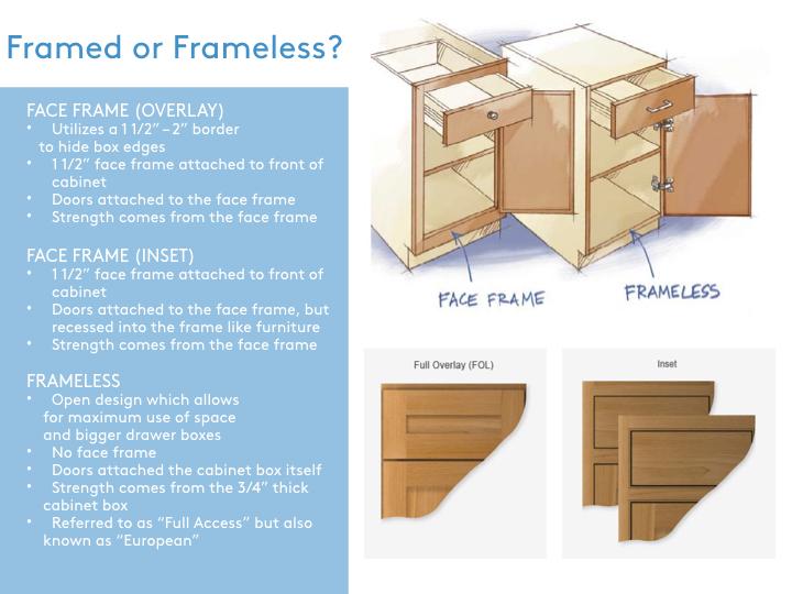 Cabinet Construction NEW.001.jpeg