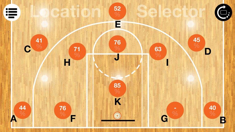 basketball-shot-tracker-1.jpg