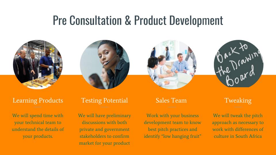 F7 International Development - South Africa Business Development Trip - Partnership Presentation (General) (2).png