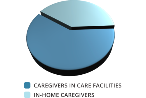 Tablet Engagement - Home Care, Facilities.png