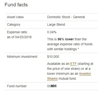 This fund indicates it is a domestic stock fund with a $10,000 minimum (initial) investment and expense ratio of 0.04%.