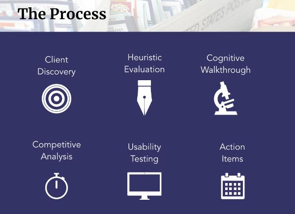 usps_process.png