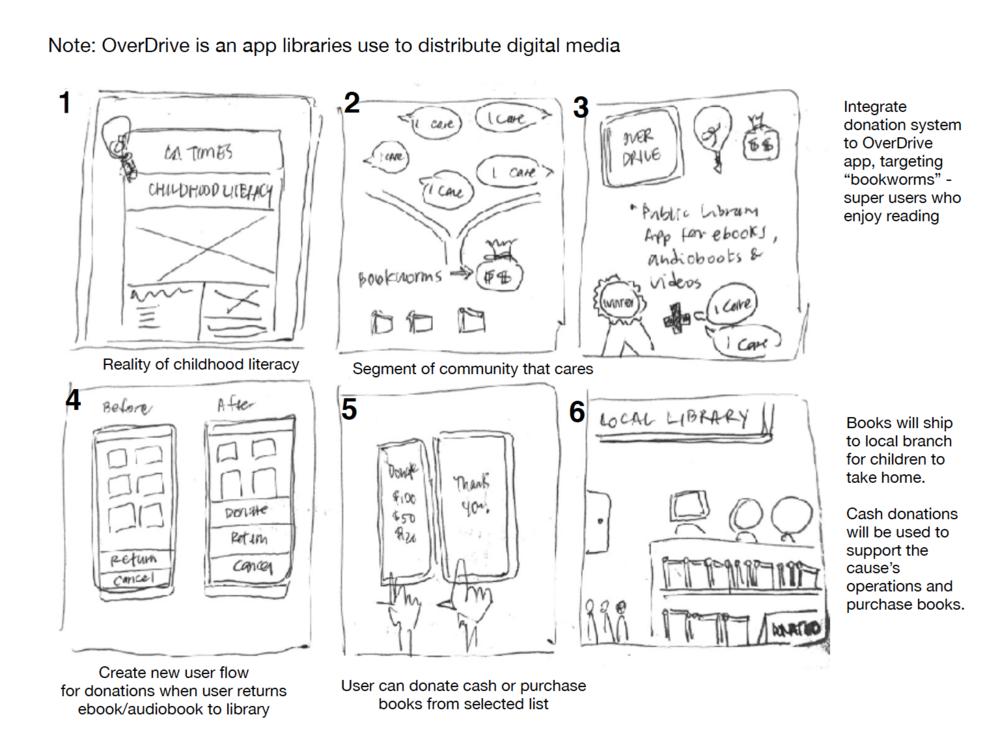 literacy_storyboard