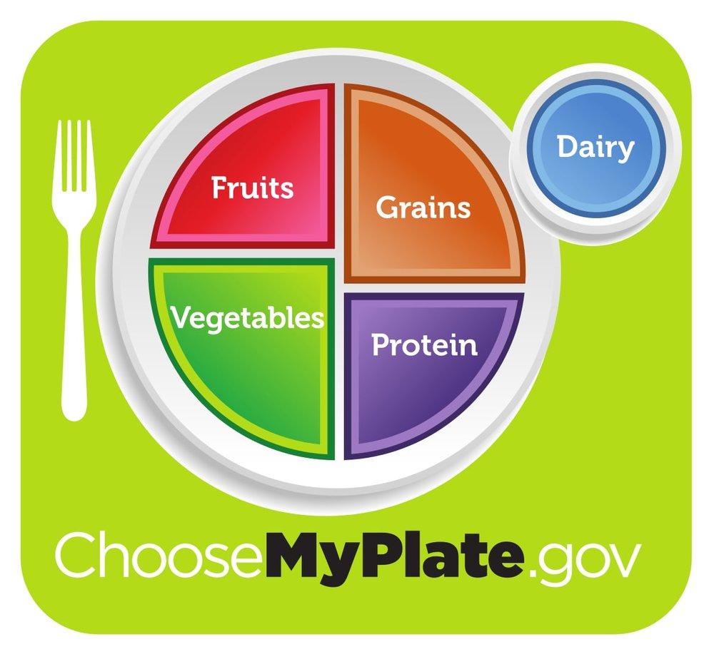 ChooseMyPlate.jpg
