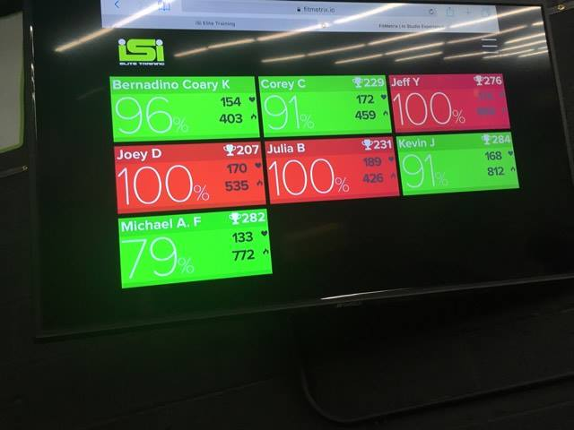 See Your Heart Rate Real Time During The Workout!
