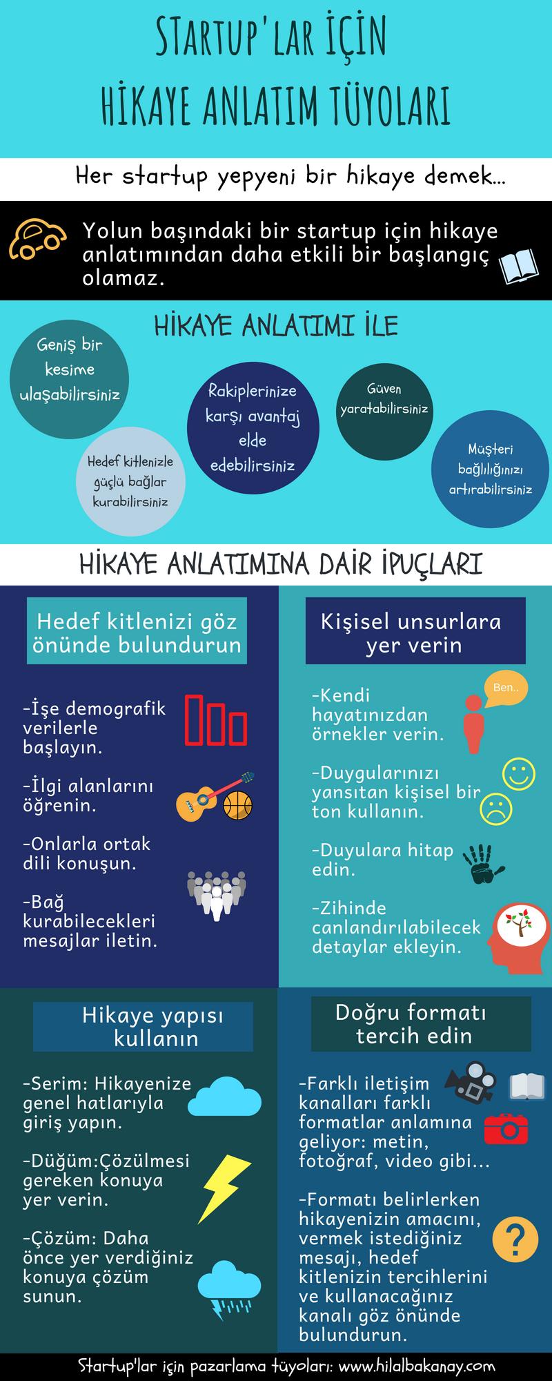 startuplar_icin_hikaye_anlatim_tuyolari