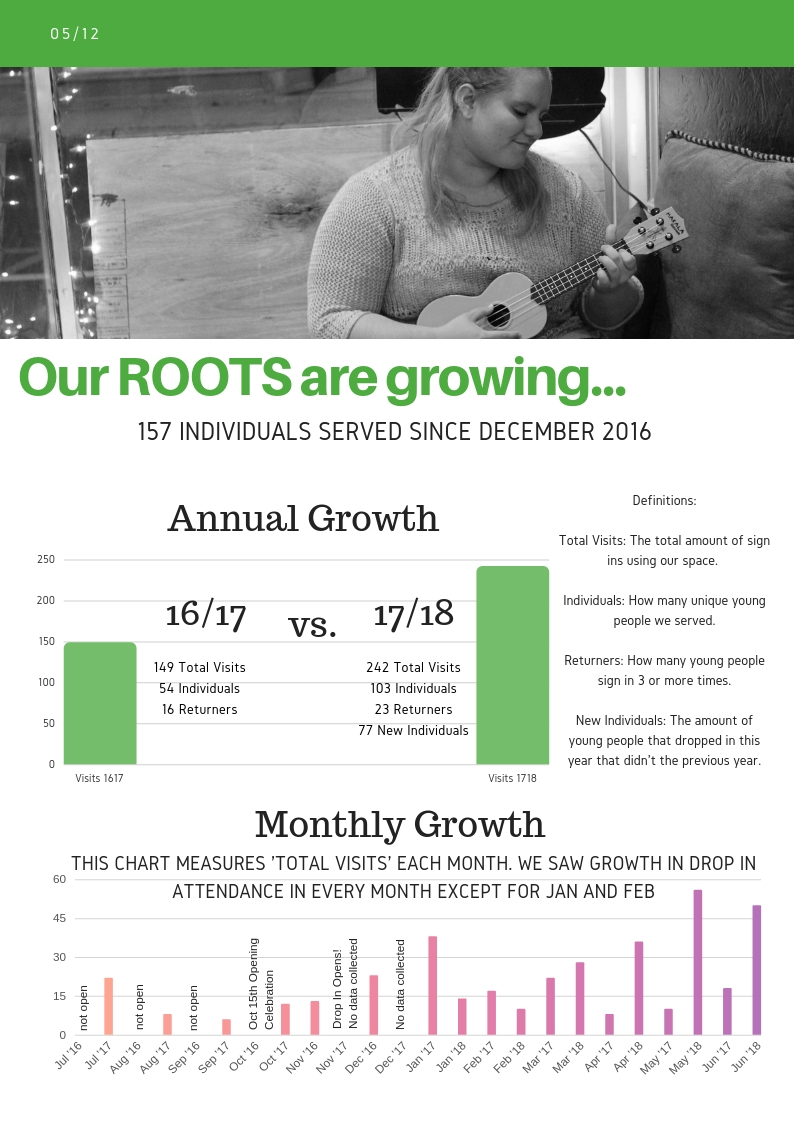 ROOTS Annual Report (4).jpg