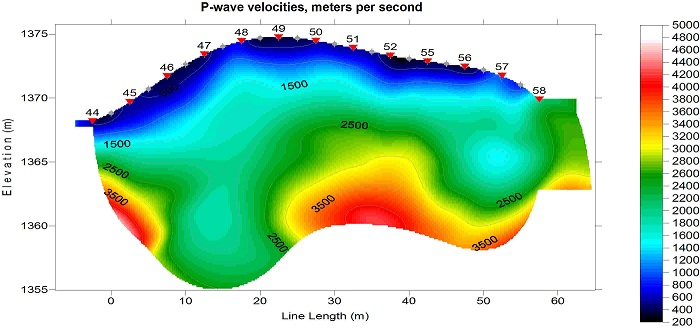 Cross-section of subsurface showing primary (compression) velocities.