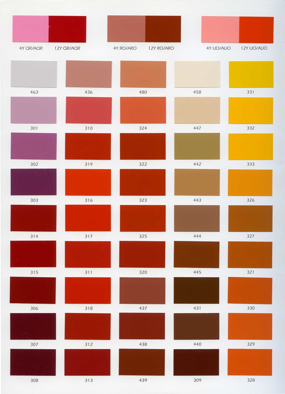 industrial-colour-chart