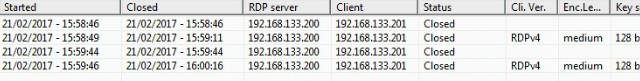 Resultaat van de MITM attack.