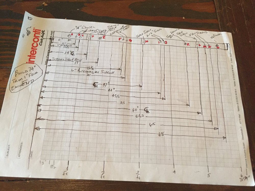 Farmhouse Table Design Blueprint