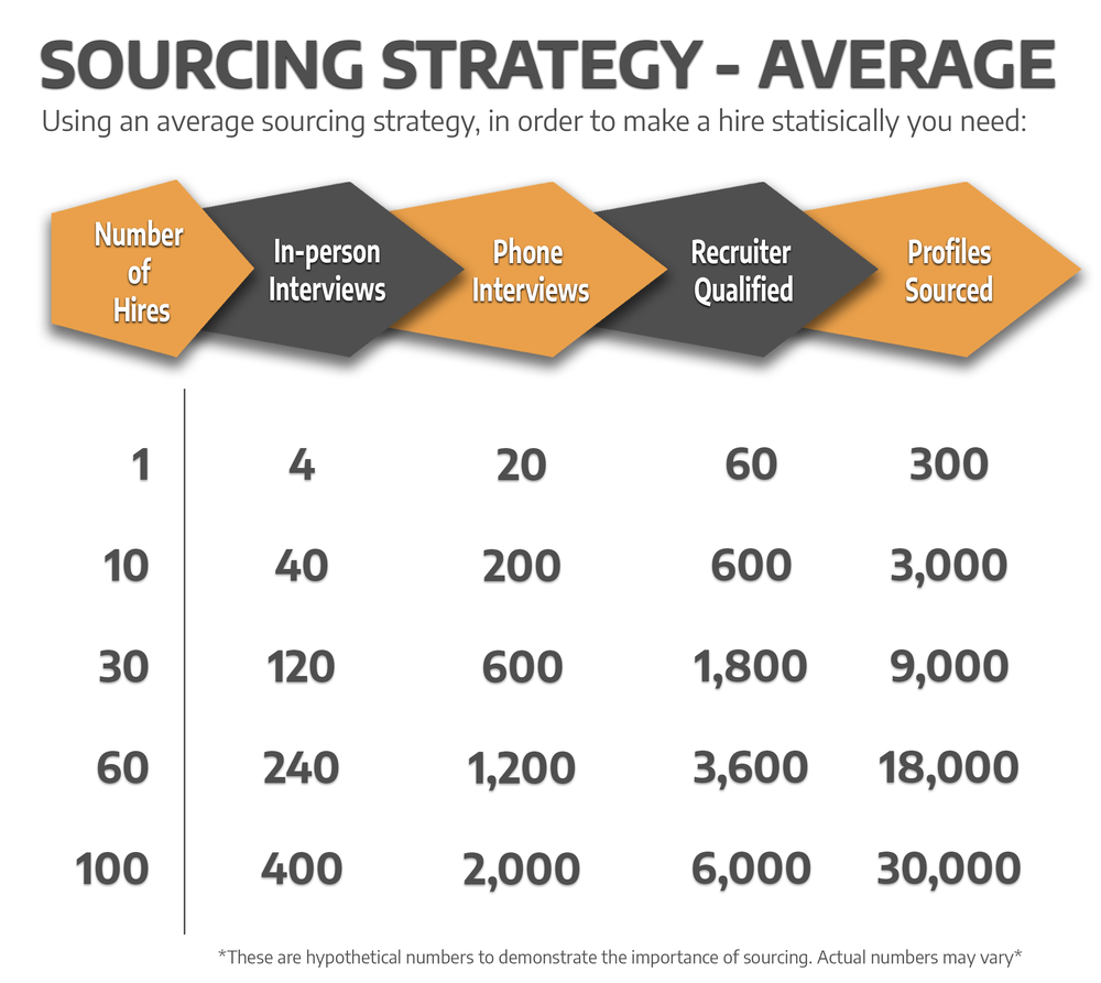 Sourcing Number Crunch Infographic - Average.png