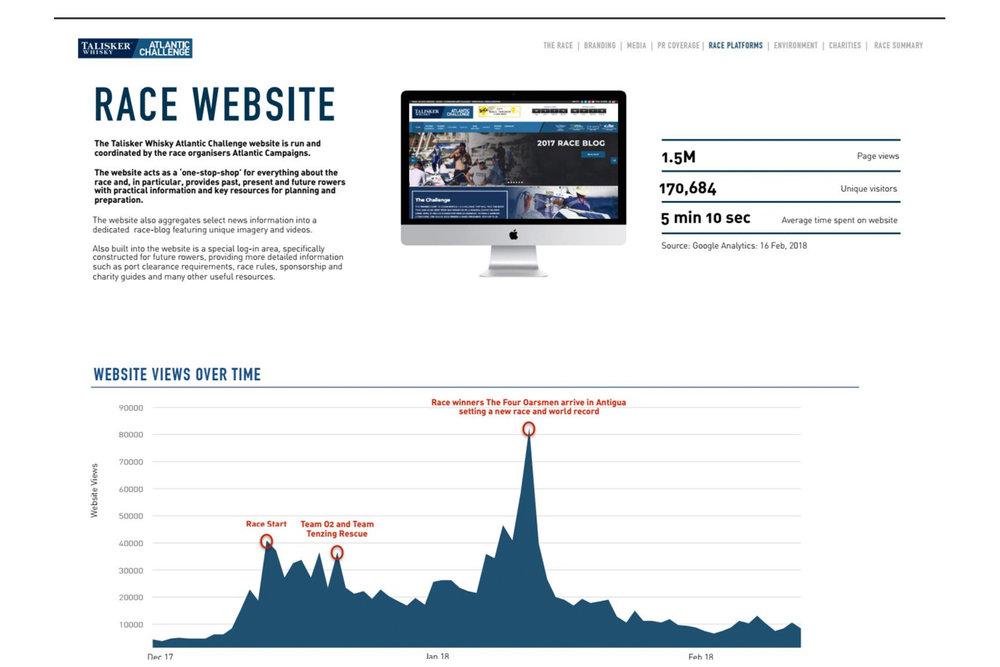 Talisker Media_Race Website.jpg