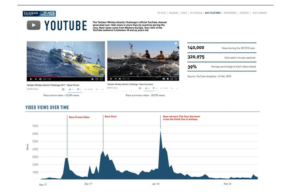 Talisker Media_Youtube.jpg