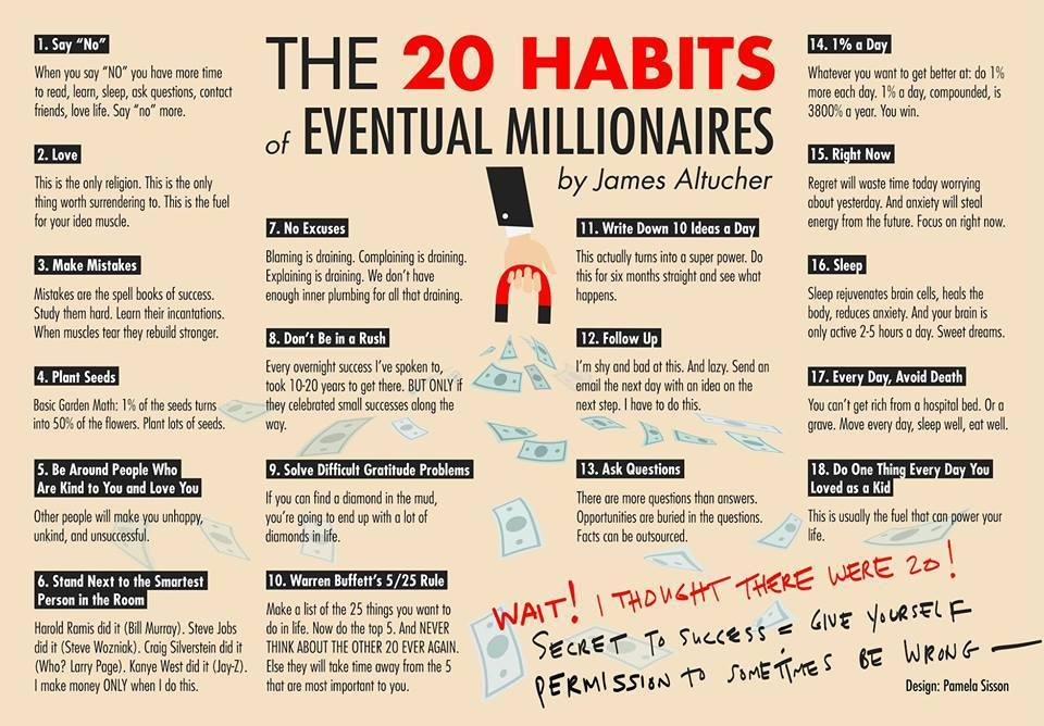 20-habits-of-millionaires