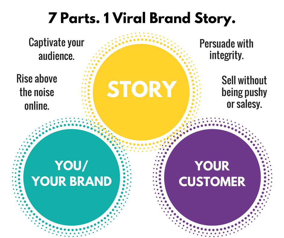 CRAFT YOUR STORY (1).png