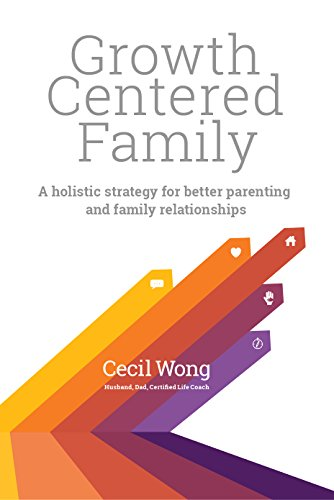 GrowthCenteredFamilyCecilWong.jpg