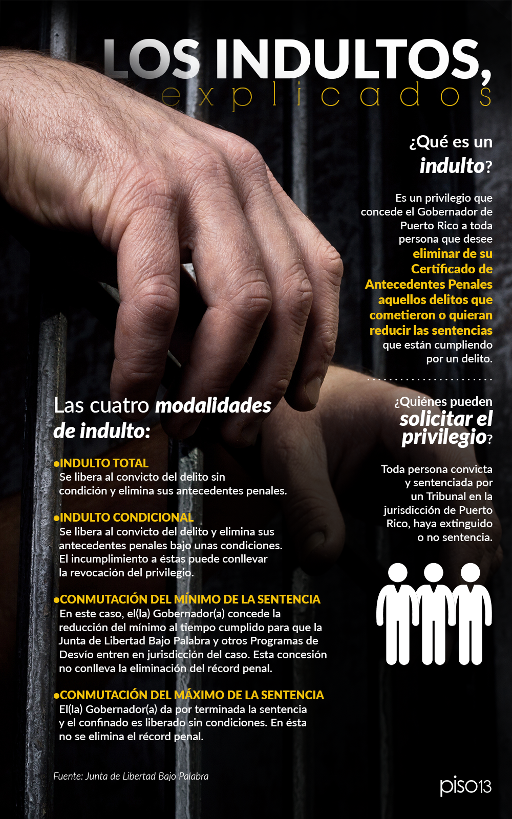 infografica jail.png