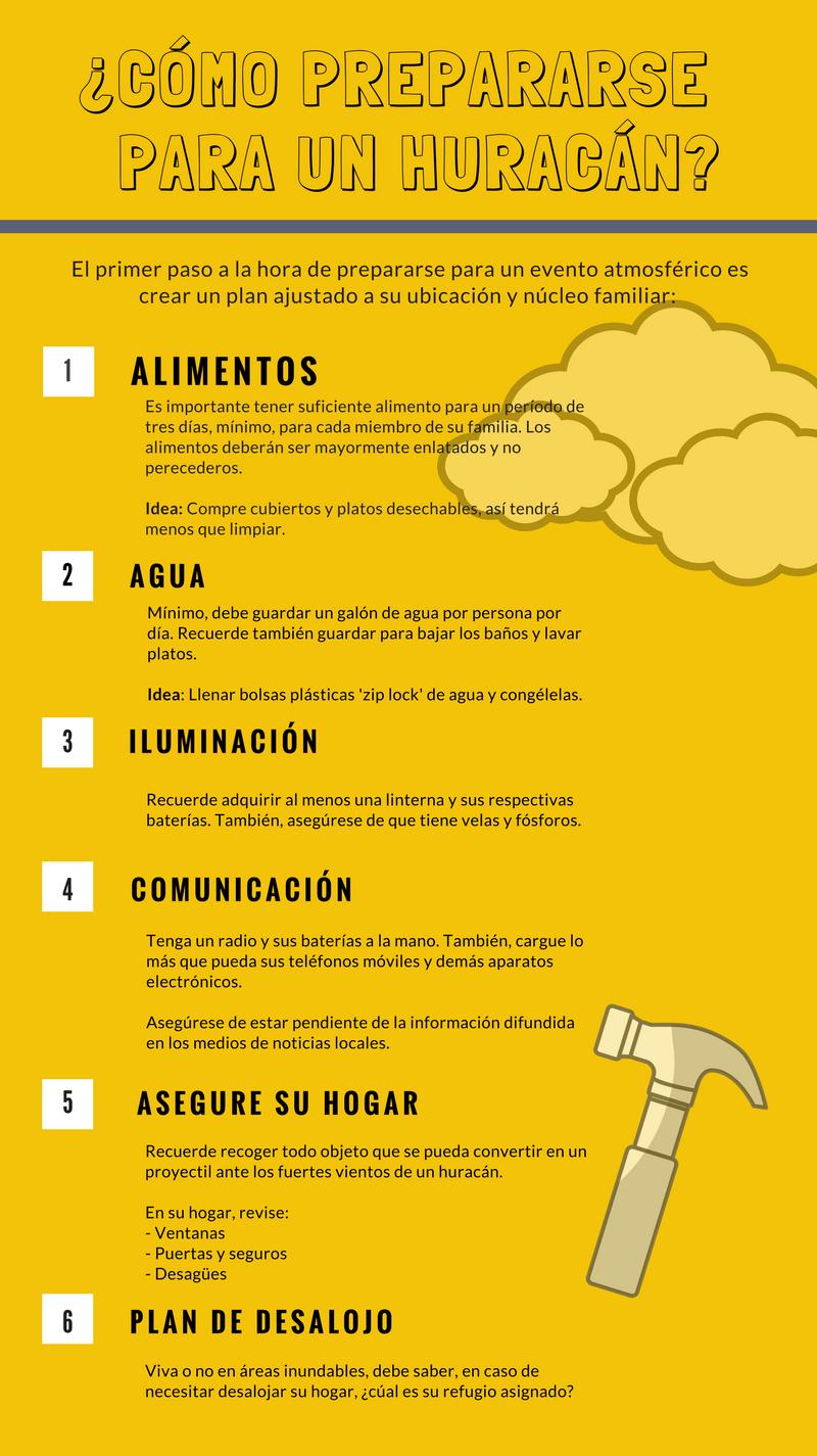 ¿Cómo preparase para un huracán- 2.png