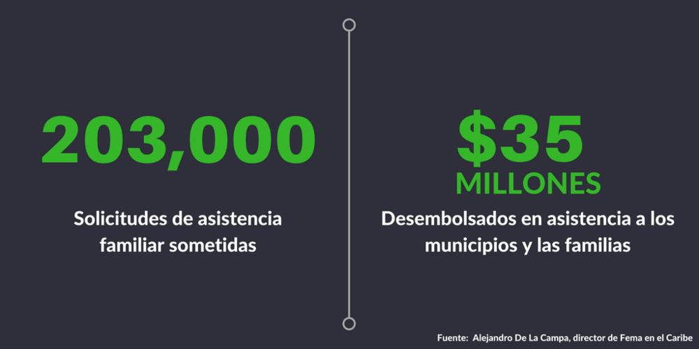 Fuente- www.fema.gov (1).png