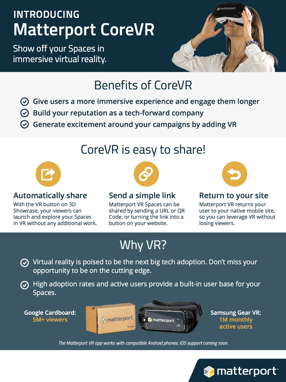 Show Off With Virtual Reality - Virtual reality is poised to be the next big tech adoption. Don't miss your opportunity to be on the cutting edge. Click the image to the left to download this Matterport CoreVR info sheet.