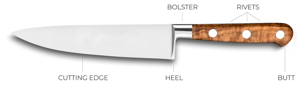 Knife_Anatomy.jpg