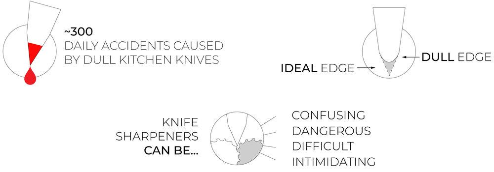 Blade_Edge-Infograph.jpg