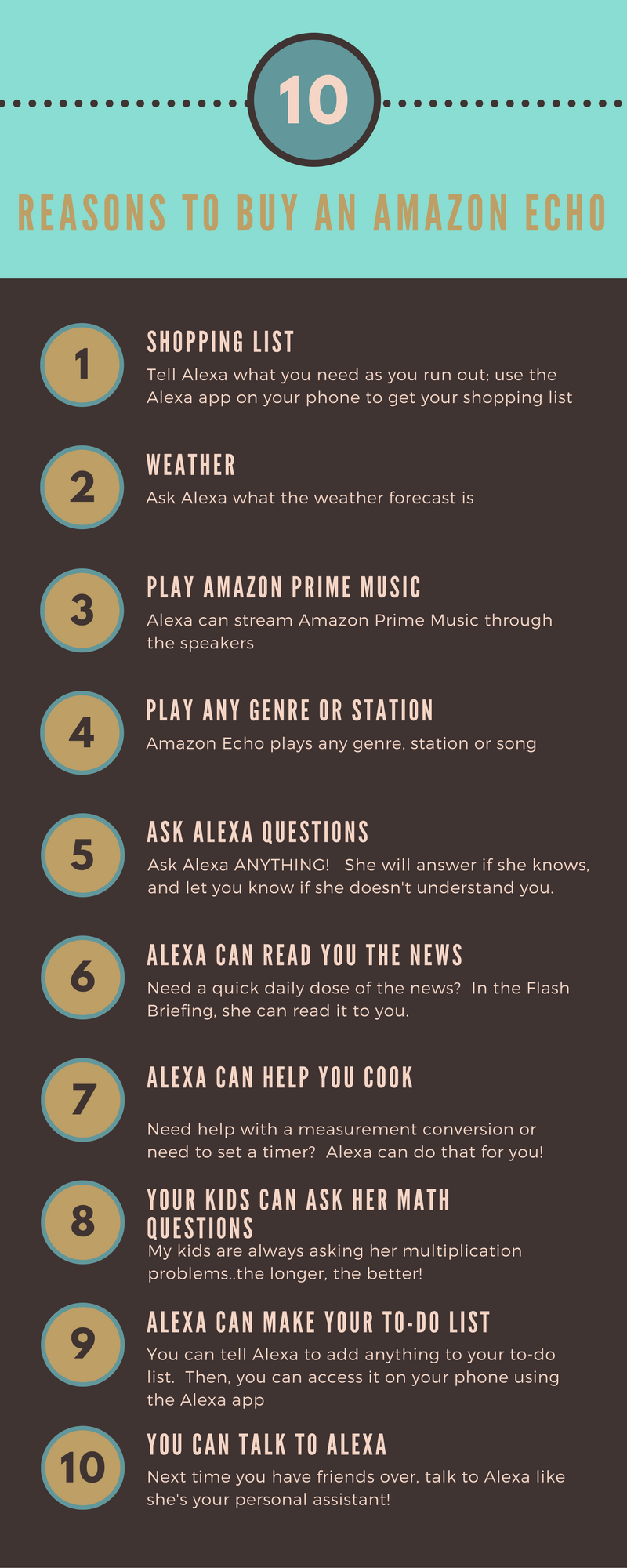 Amazon Echo-Top 10 Reasons to Buy!