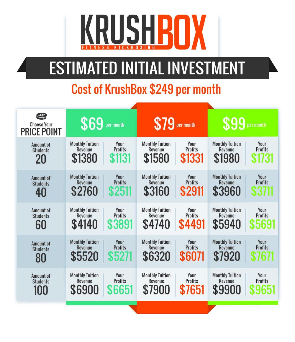 Krushbox-Profit-Sheet.jpg