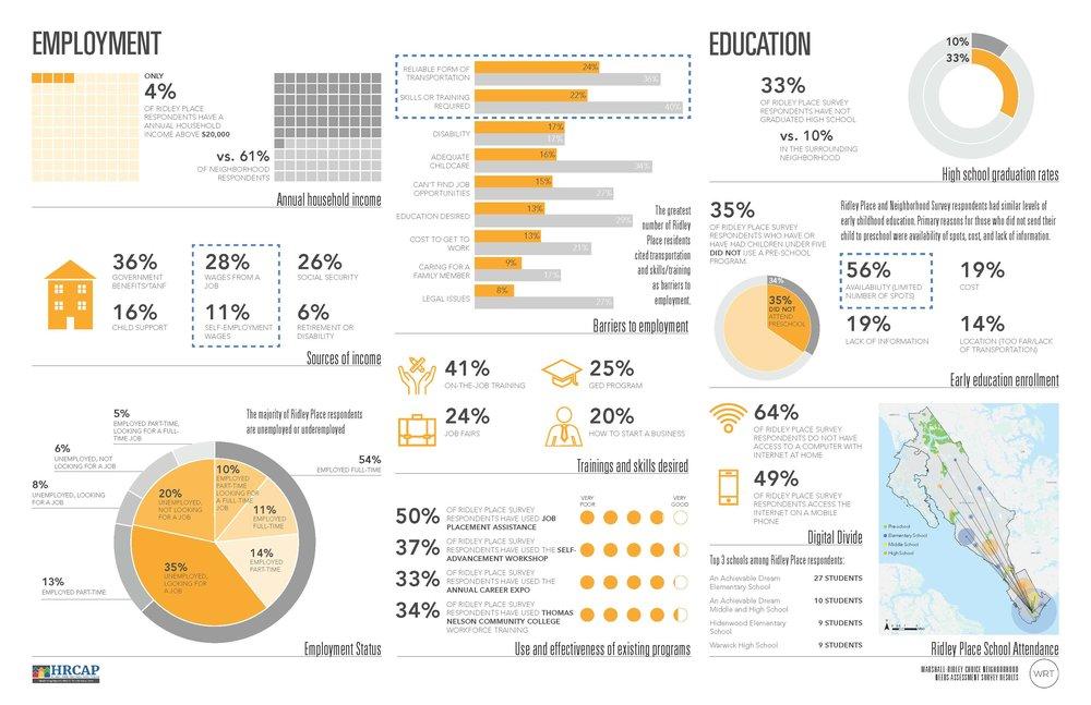 Survey Results People 2.jpg