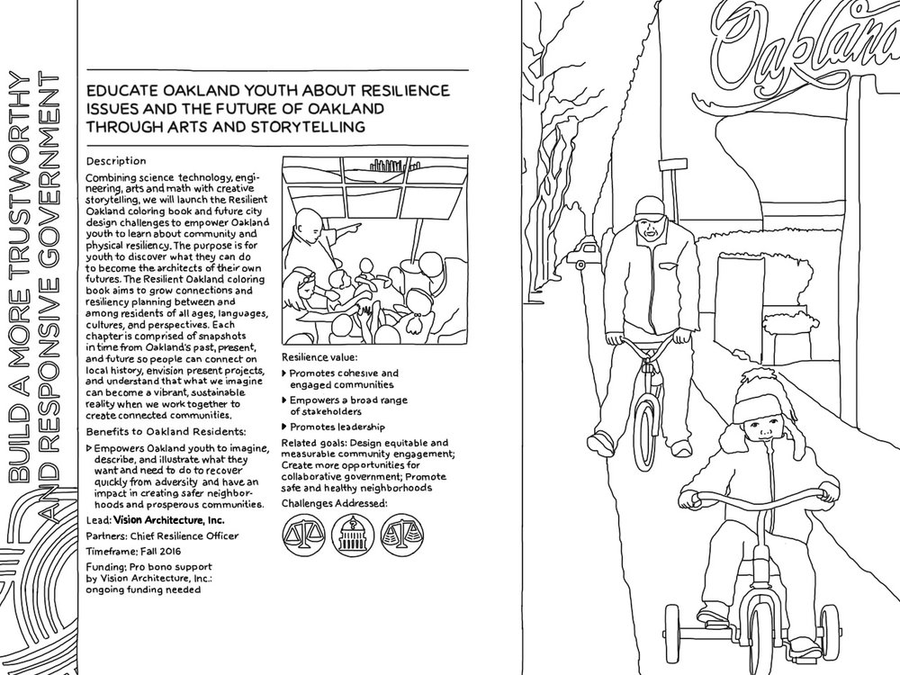 This is one of the pages in the Resilient Oakland Playbook that describes Vision Architecture's Future City Workshops and engaging youth in future city planning activities.