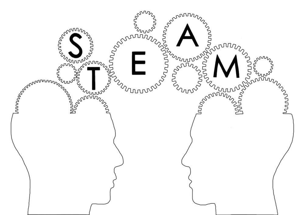 STEAM Maker Labs
