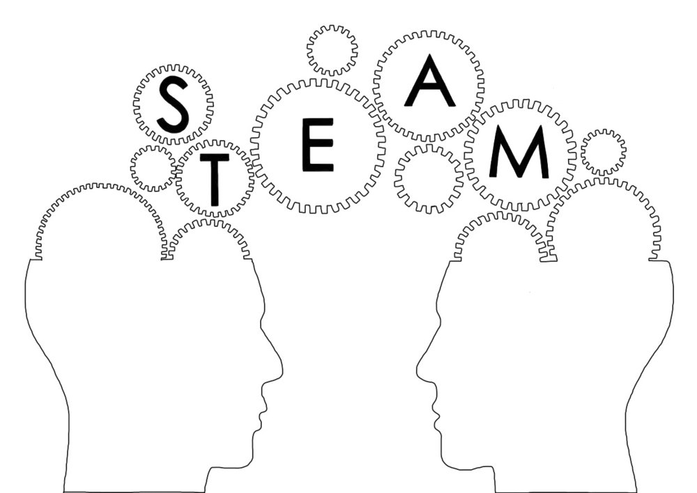 Vision Architecture® STEAM Maker Lab Thinkers_Logo.jpg