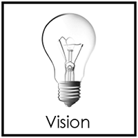 Vision Workshops (GPS) Vision GPS focuses on where you've been, where you want to go, how you're going to get there, and metrics to keep you on track. Vision has 4 components and you can choose to only focus on 1 element at a time or do them all together.