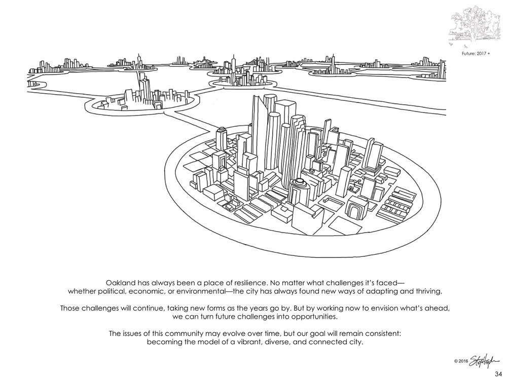 Vision Architecture® Resilient Oakland Future Connected Cities.jpg