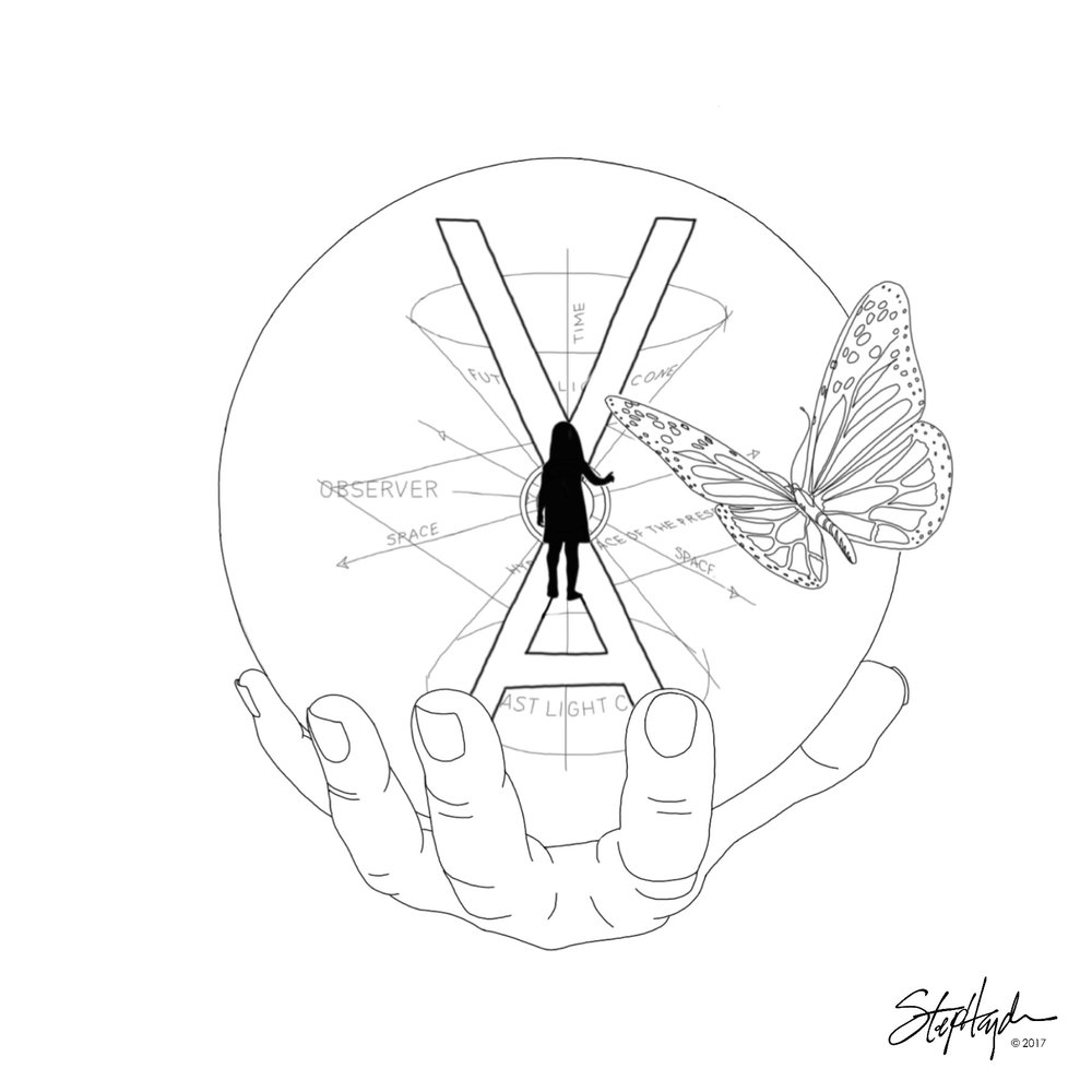 """Seeding Butterflies"" Series Become the Architect of Your Own Future - for young girls"