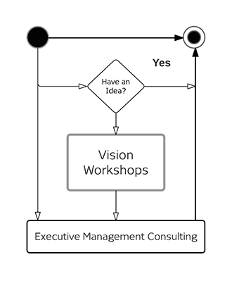 Vision Architecture® Vision Workshops_330.png
