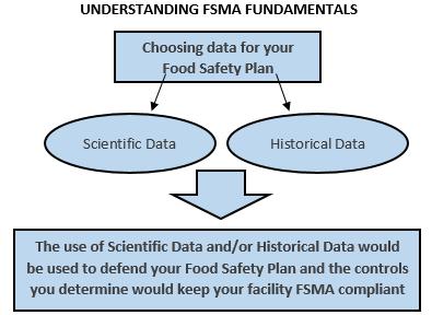 FSMA2 pic.png
