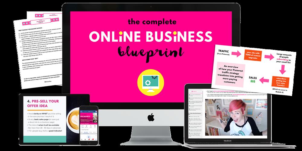 Complete Online Business Blueprint.png