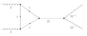 Feynman Diagram.png