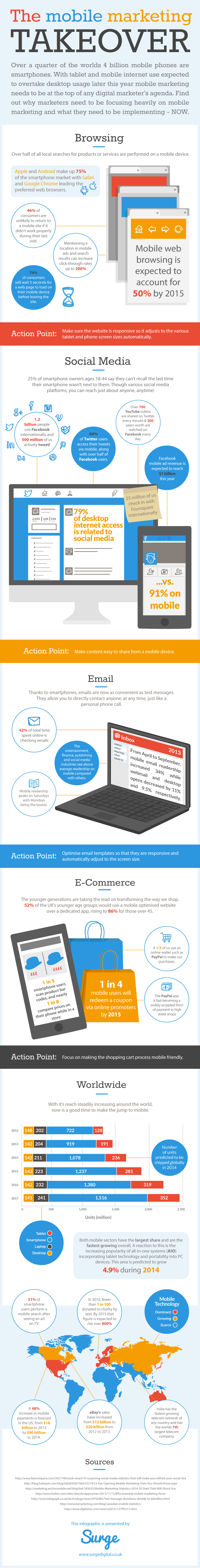 surge-mobile-marketing-infographic