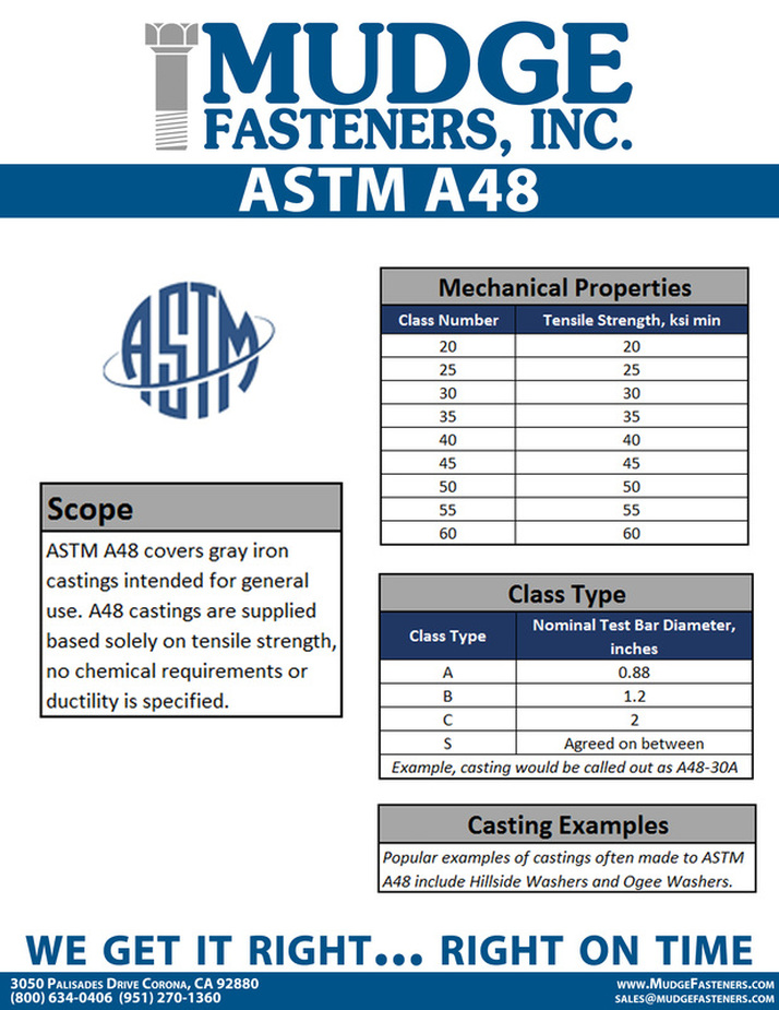 ASTM A48