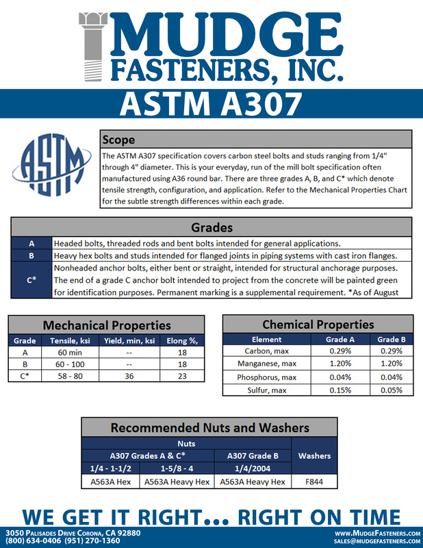 ASTM A307