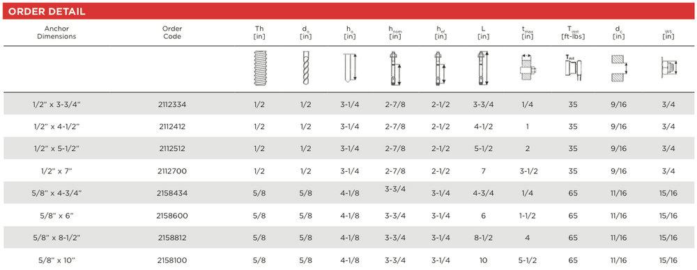MKT Fasteners Sup-R Stud® TZ Specs