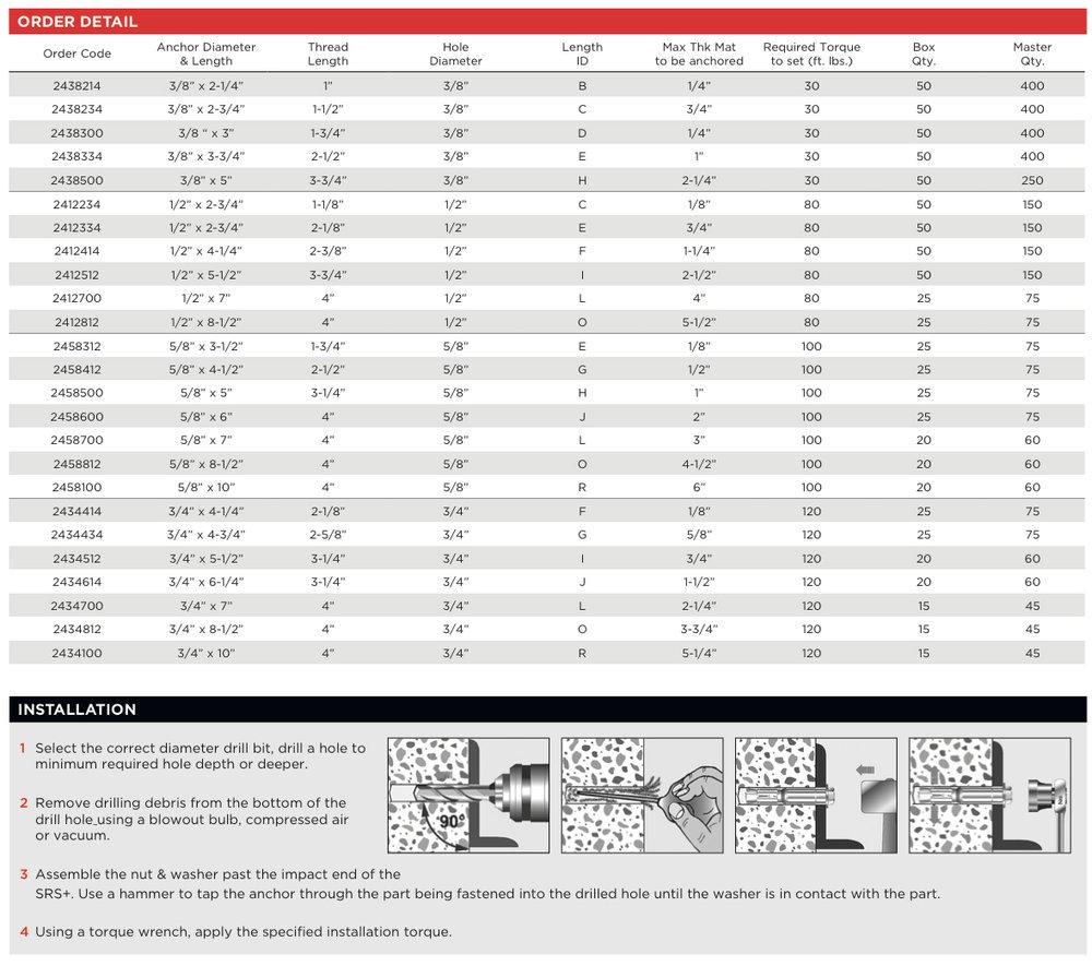 MKT Fasteners Sup-R Stud® V Specs